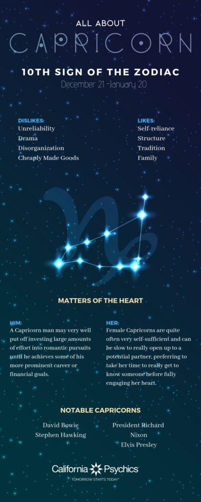 Capricorn Traits California Psychics Infographic