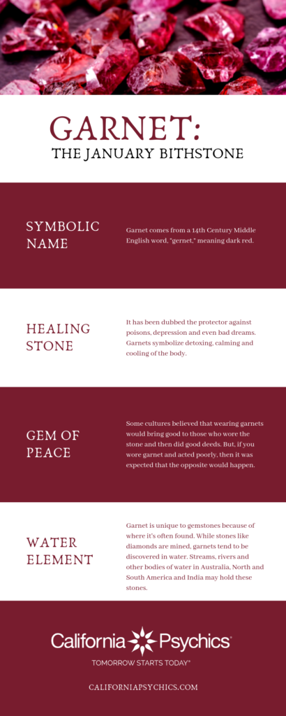 January Birthstone Garnet Infographic California Psychics