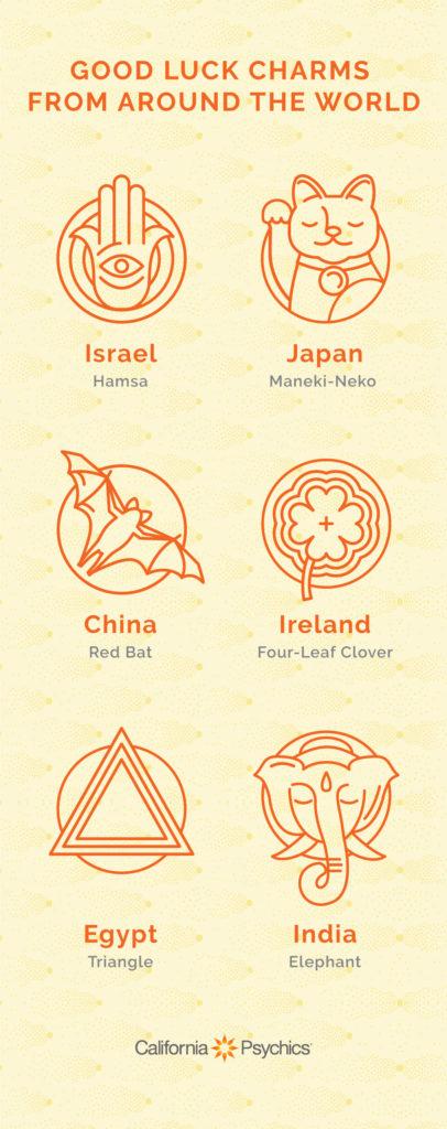 Good Luck Charms Around World | California Psychics