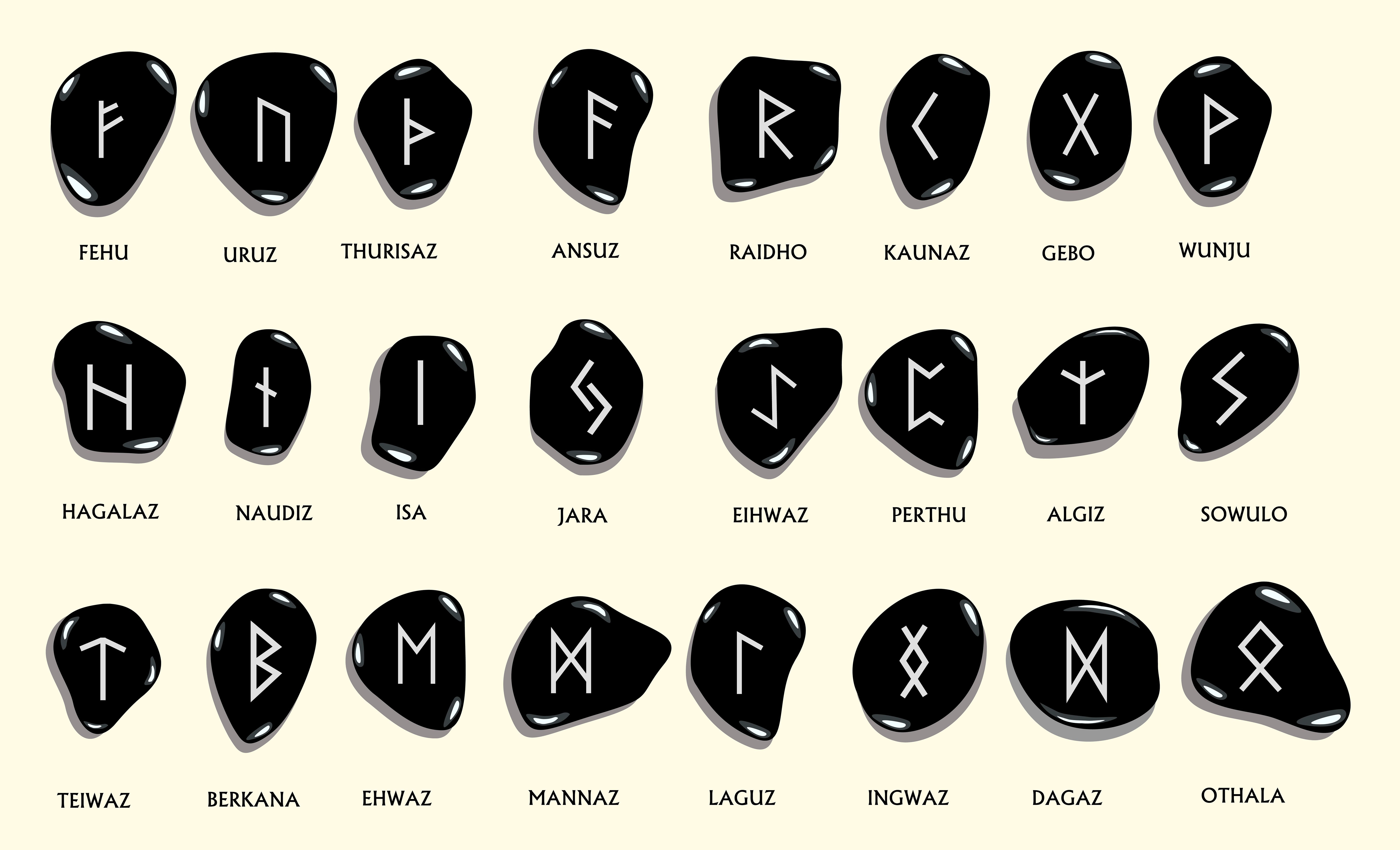 Celtic Astrology: Runes & Meaning | California Psychics
