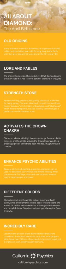 All About Diamond Birthstone Infographic   California Psychics