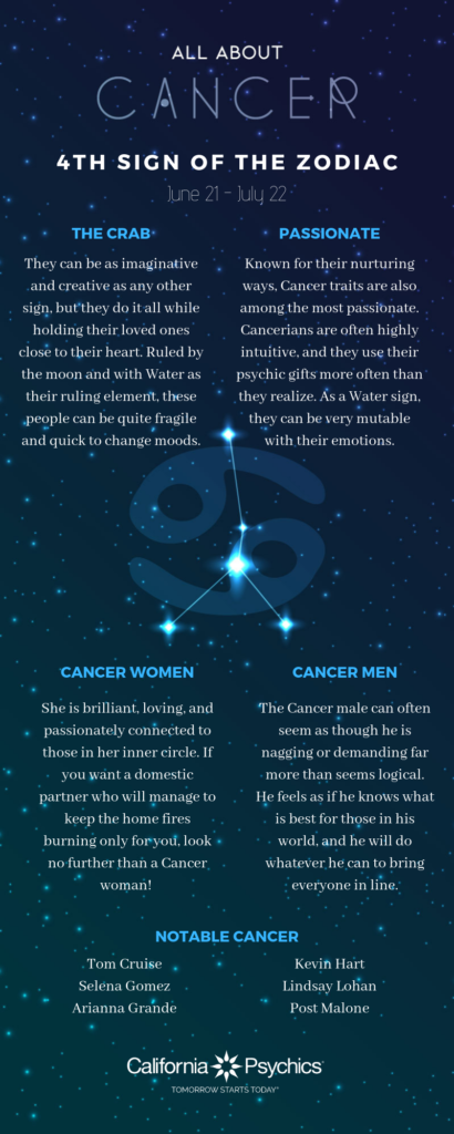 Cancer Traits Infographic | California Psychics