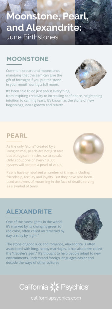 June Birthstone Infographic | California Psychics
