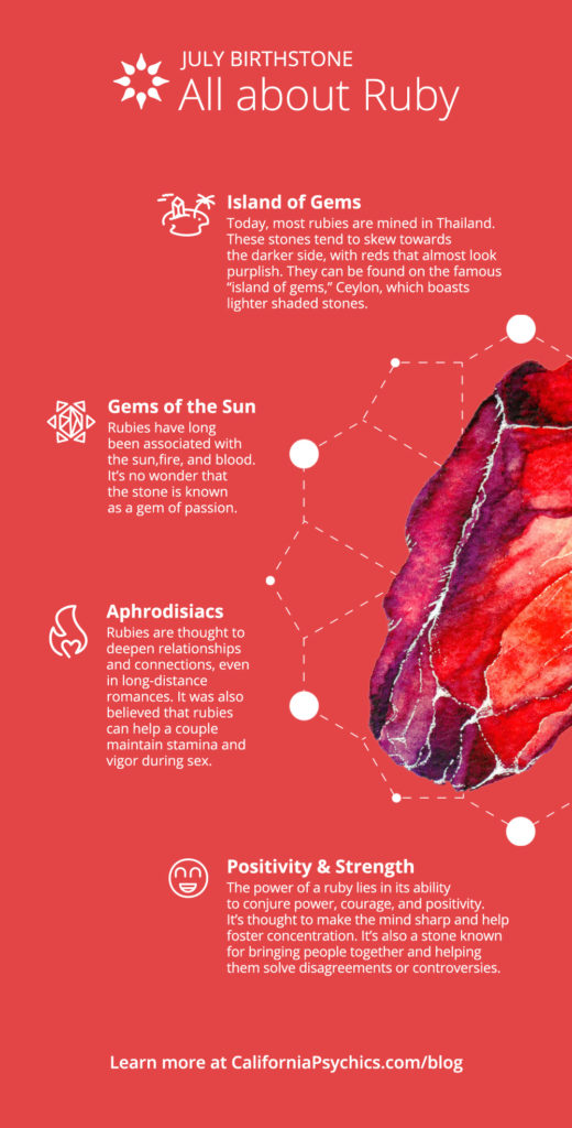 Ruby - July Birthstone Infographic | California Psychics