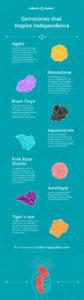 Gemstones That Inspire Independence | California Psychics