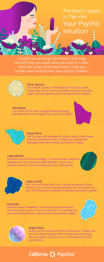 Crystals to Tap into Psychic Intuition infographic | California Psychics