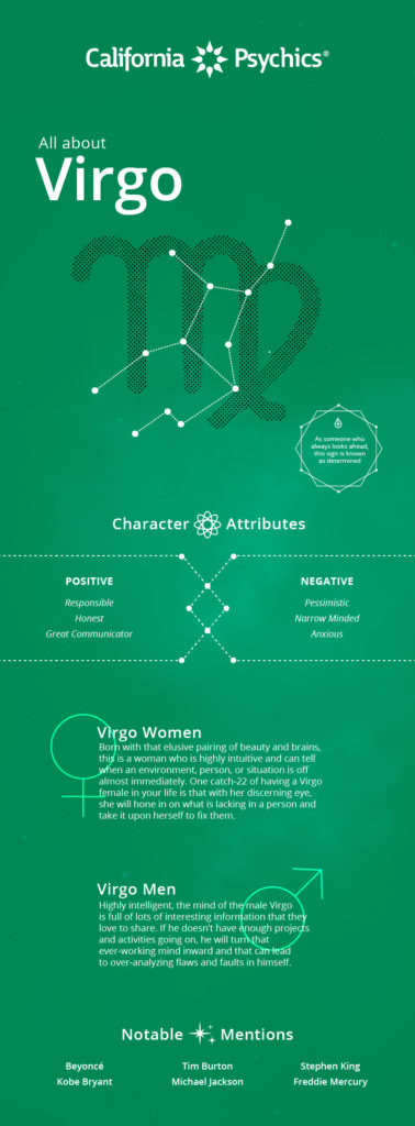 Virgo Traits infographic | California Psychics