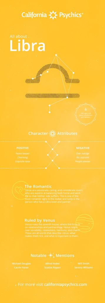 Libra Traits infographic | California Psychics