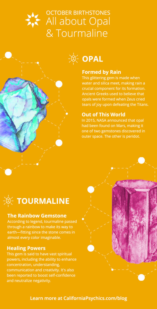 October Birthstone infographic | California Psychics