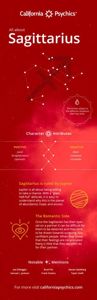 Sagittarius Traits infographic | California Psychics