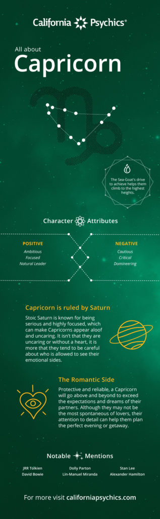 Capricorn Traits infographic | California Psychics