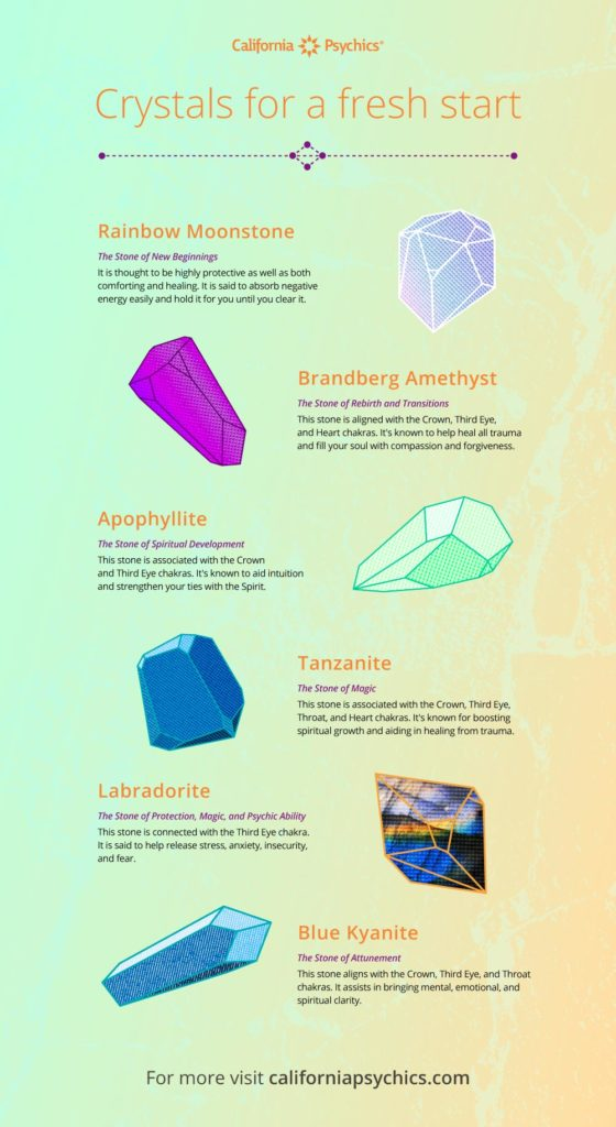 Crystals for a Fresh Start infographic | California Psychics