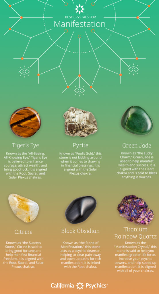 Best Crystals for Manifestation infographic | California Psychics