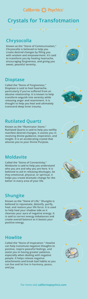 Best Crystals for Change infographic | California Psychics