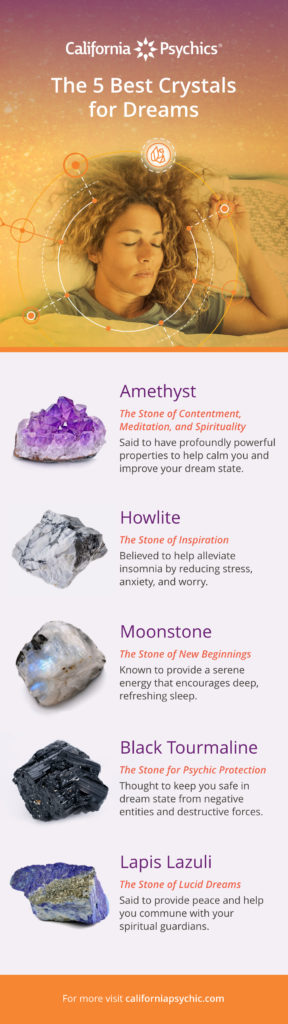 5 Best Crystals for Dreams infographic | California Psychics