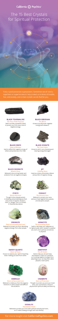 Best Crystals for Spiritual Protection infographic | California Psychics