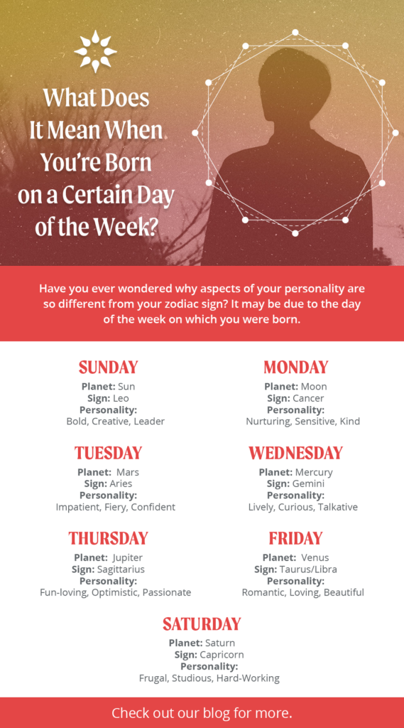 What Does it Mean When You're Born on a Certain Day of the Week? infographic   California Psychics