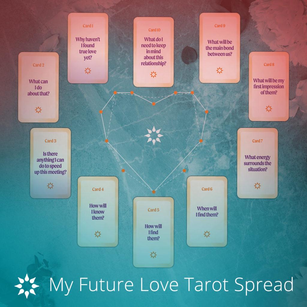 Future Love Tarot Heart-Shaped Spread | California Psychics