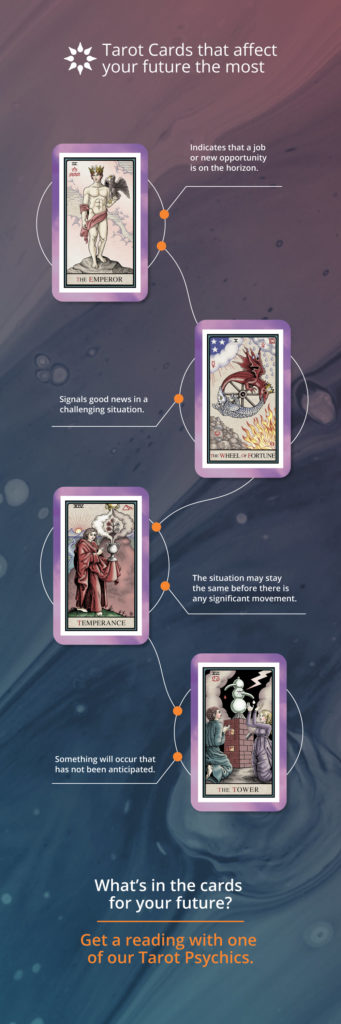Tarot Cards That Affect Your Future the Most infographic Tarot Cards That Affect Your Future the Most | California Psychics