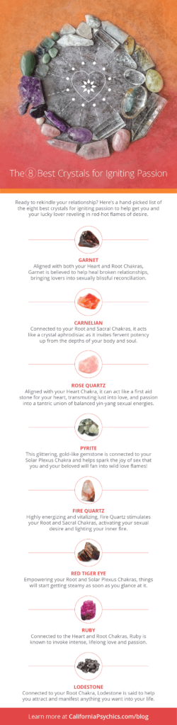 8 Best Crystals for Igniting Passion infographic | California Psychics