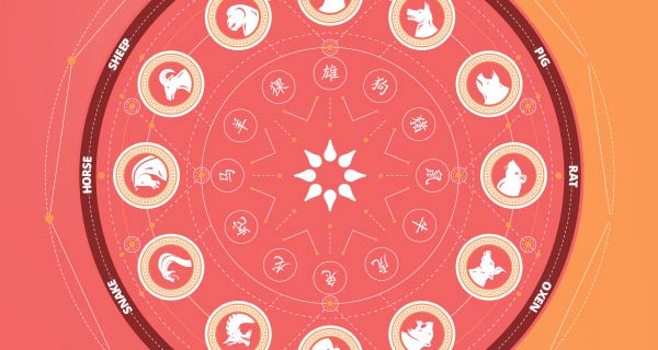 Overview of the Chinese Zodiac | California Psychics