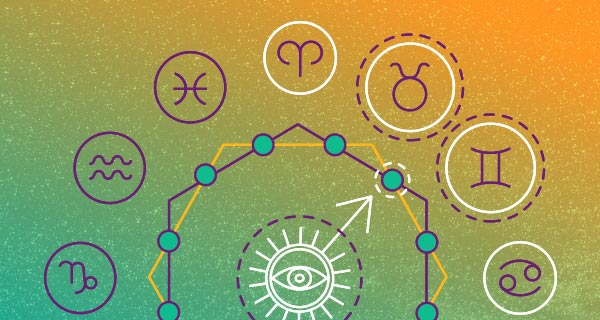 What Does it Mean to be Born On the Cusp of an Astrological Sign? | California Psychics