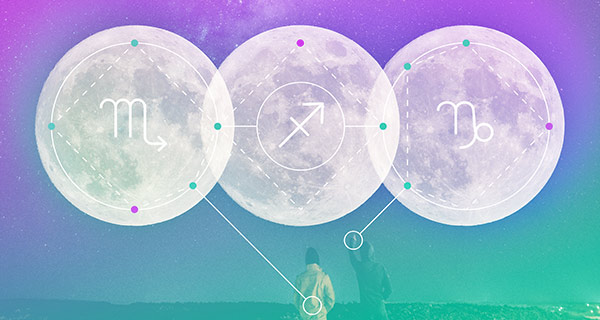 Embrace the Energy of the Three Super Full Moons of 2021 | California Psychics