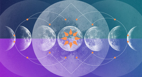 Meaning of the Phases of the Moon | California Psychics