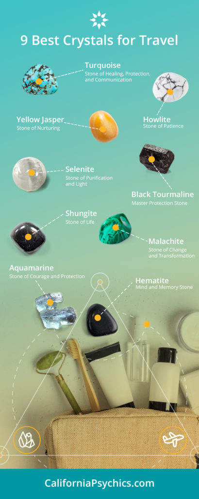 9 Best Crystals for Travel infographic   California Psychics