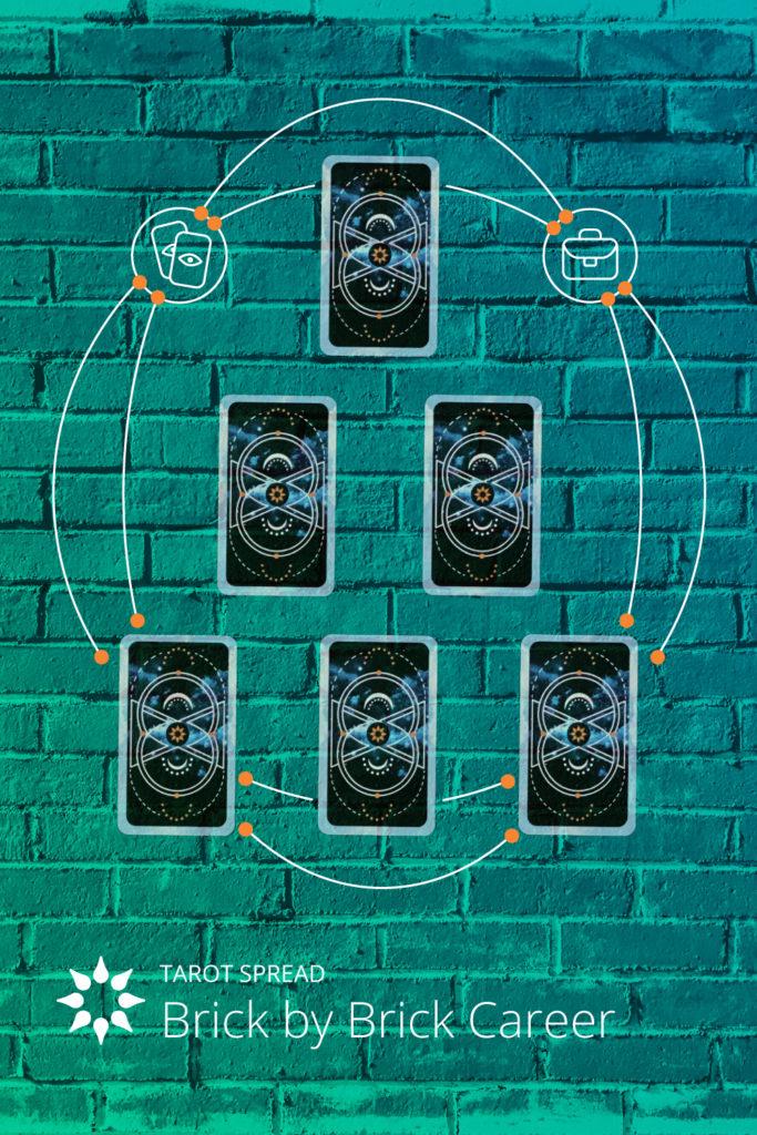 Brick By Brick Tarot Spread layout | California Psychics