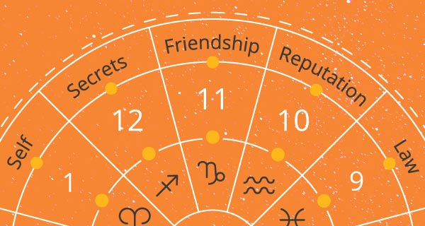 The Meaning of the 12 Astrology Houses | California Psychics
